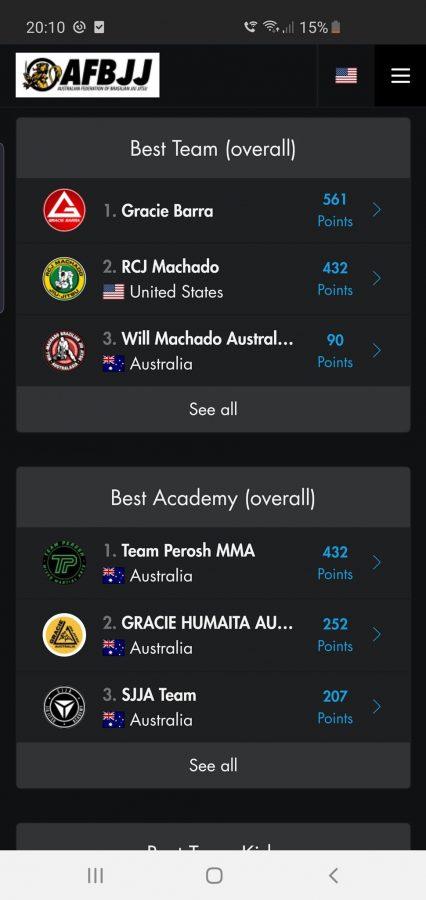 Best BJJ Academy